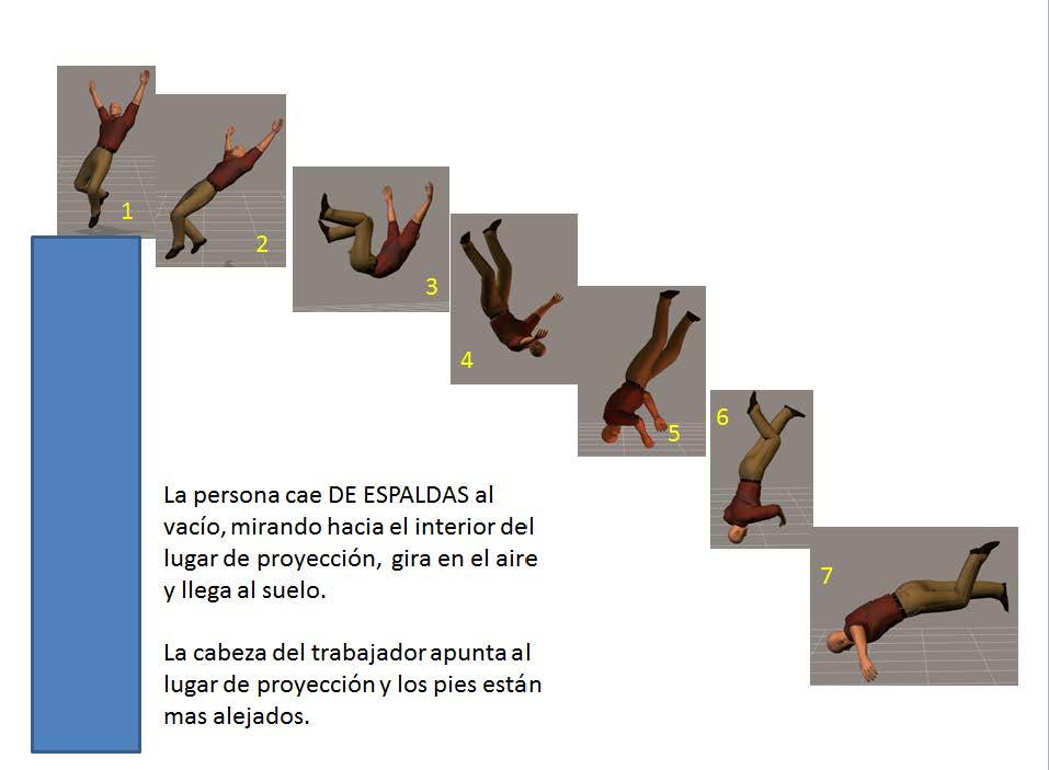 CAÍDA DE PERSONAS A DISTINTO NIVEL (3/3)